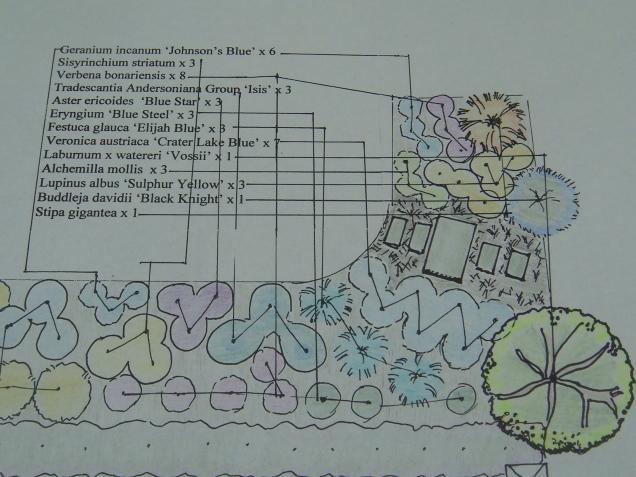 Planting Scheme by Jardin